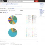 Blekko features lots of SEO data.